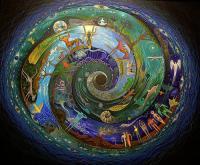 Costellazioni Sciamaniche